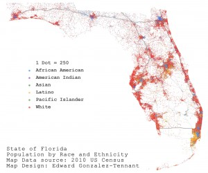 Florida State Population by Race